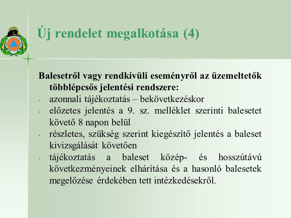 Új rendelet megalkotása (4)