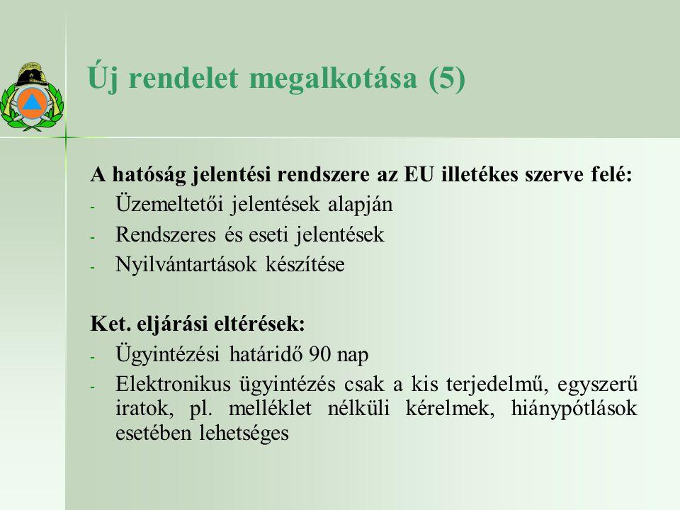 Új rendelet megalkotása (5)