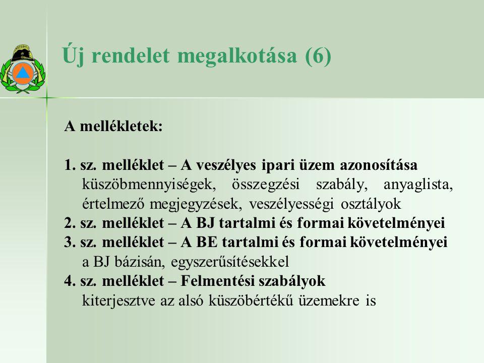 Új rendelet megalkotása (6)