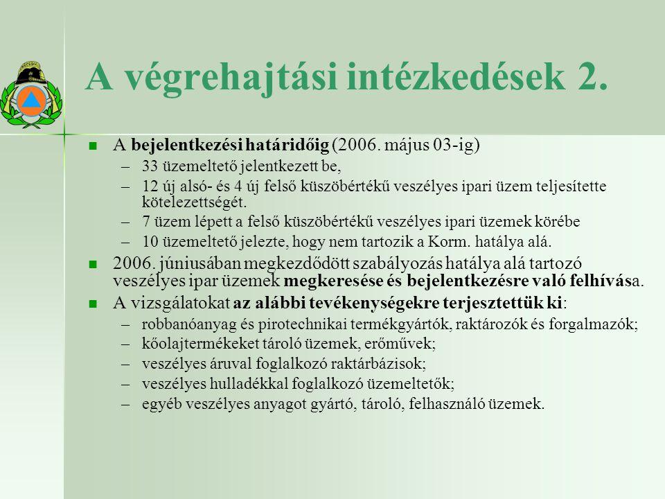 A végrehajtási intézkedések 2.