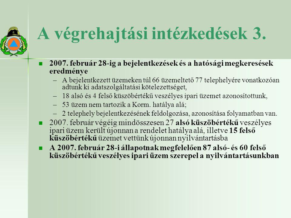 A végrehajtási intézkedések 3.