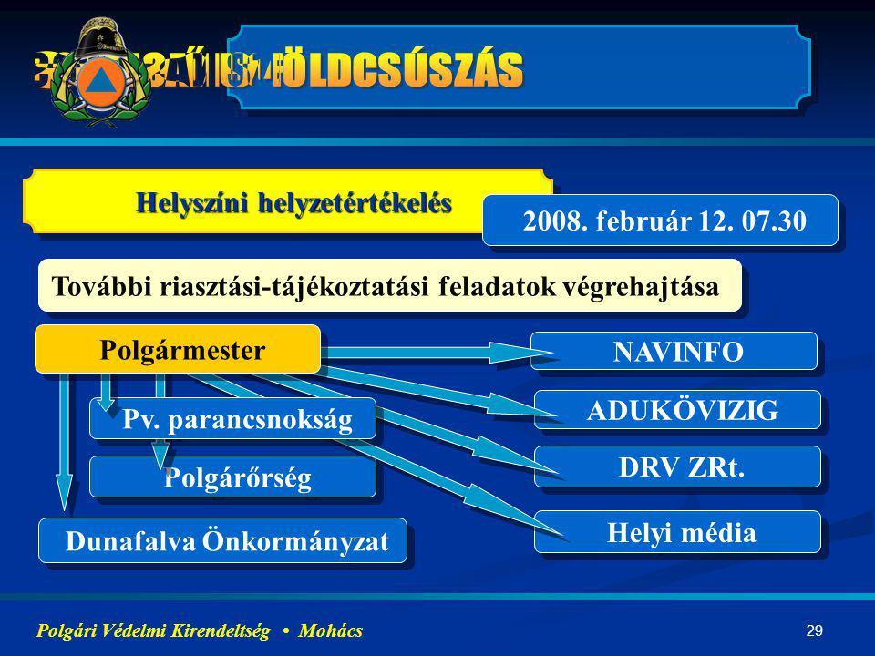 Helyszíni helyzetértékelés 2008. február 12. 07.30