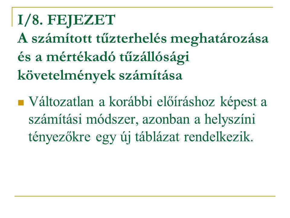 I/8. FEJEZET A számított tűzterhelés meghatározása és a mértékadó tűzállósági követelmények számítása