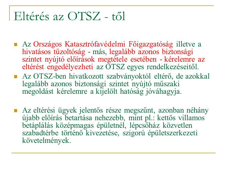 Eltérés az OTSZ - től
