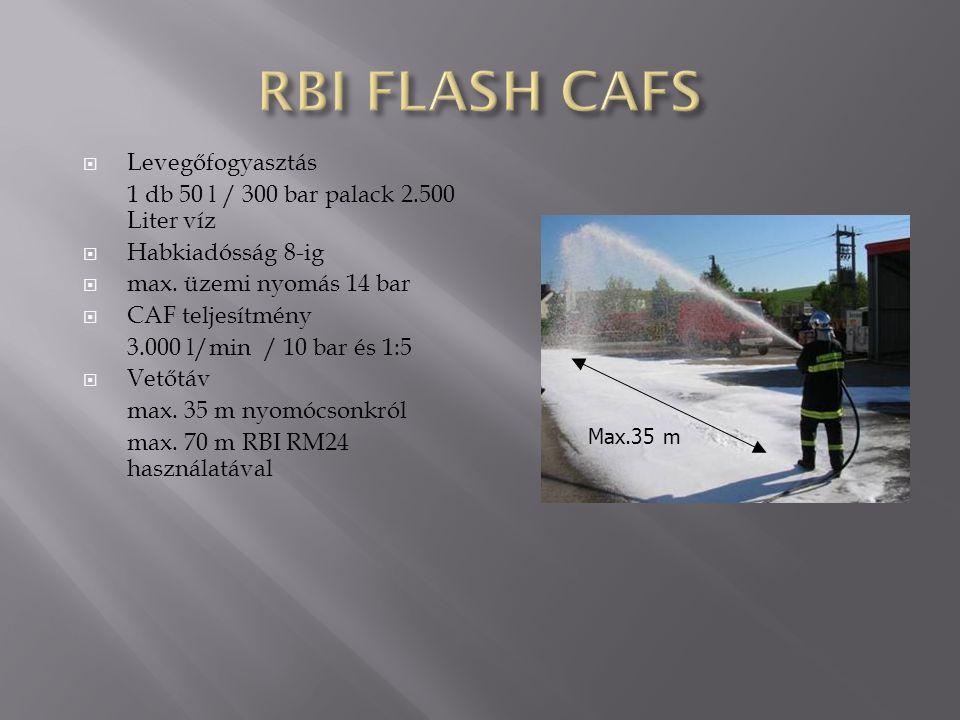 RBI FLASH CAFS Levegőfogyasztás