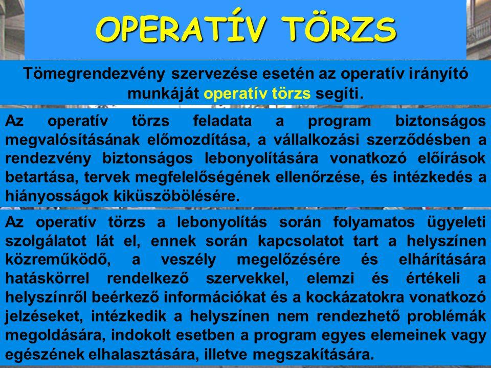 OPERATÍV TÖRZS Tömegrendezvény szervezése esetén az operatív irányító munkáját operatív törzs segíti.