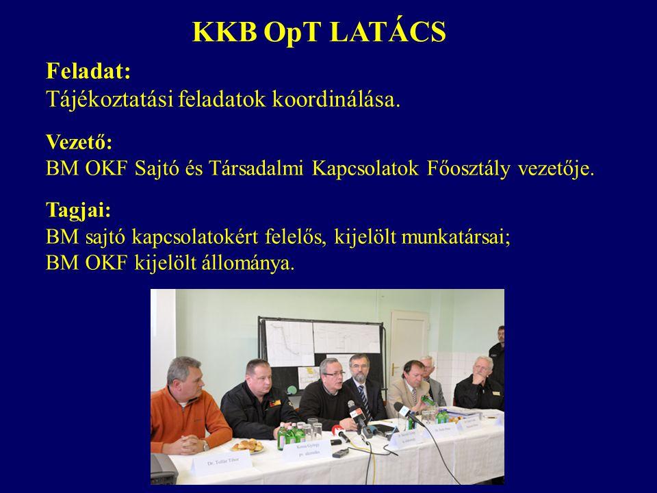 KKB OpT LATÁCS Feladat: Tájékoztatási feladatok koordinálása. Vezető: