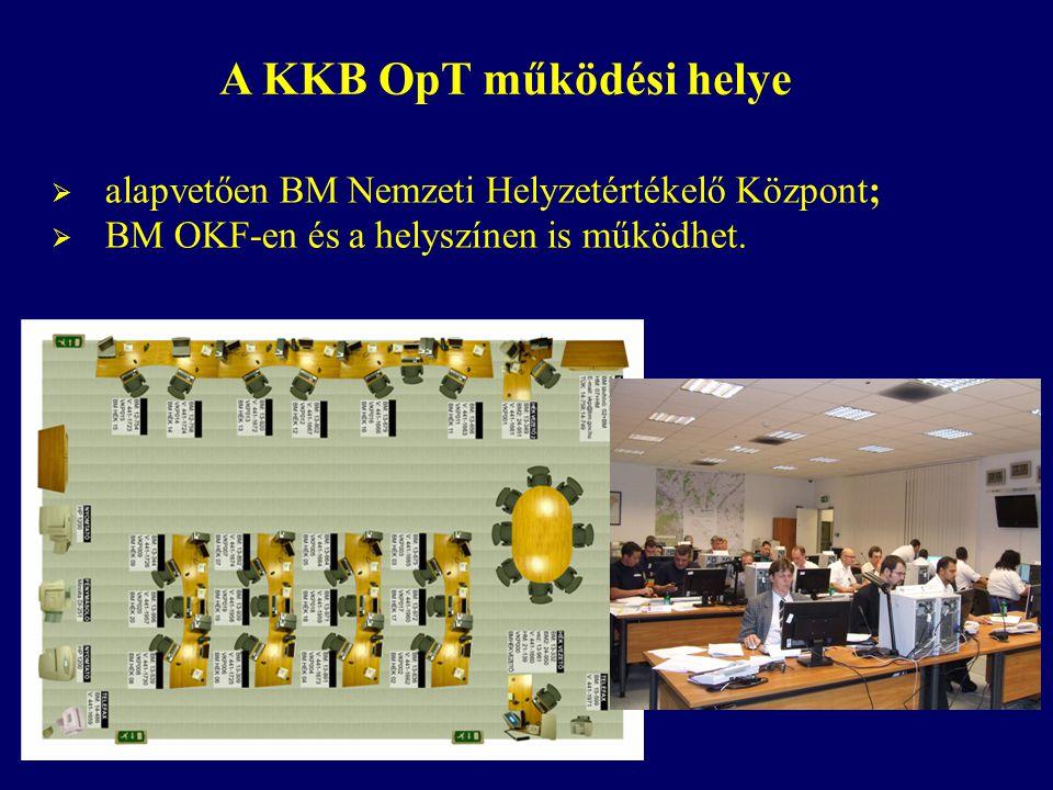 A KKB OpT működési helye