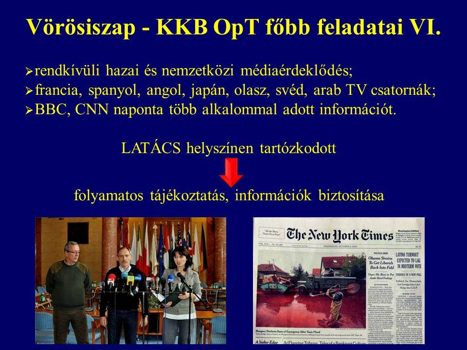 Vörösiszap - KKB OpT főbb feladatai VI.