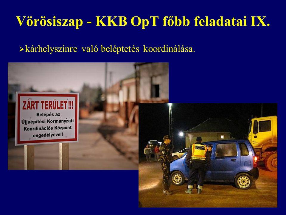 Vörösiszap - KKB OpT főbb feladatai IX.