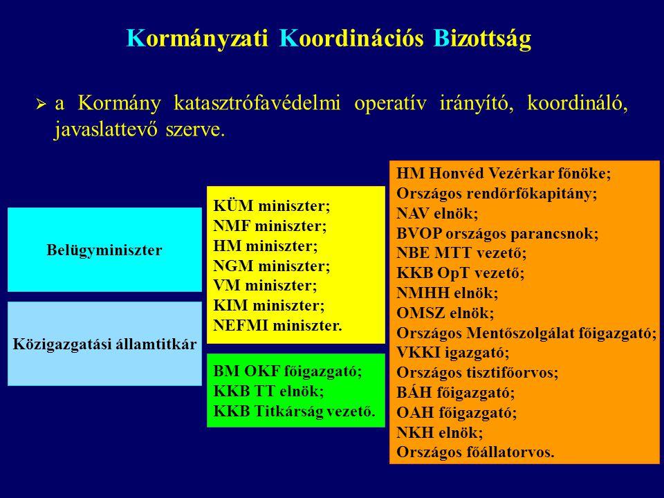 Közigazgatási államtitkár