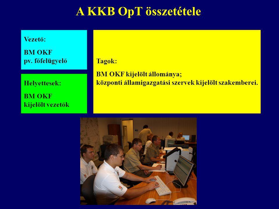 A KKB OpT összetétele Vezető: BM OKF pv. főfelügyelő Tagok: