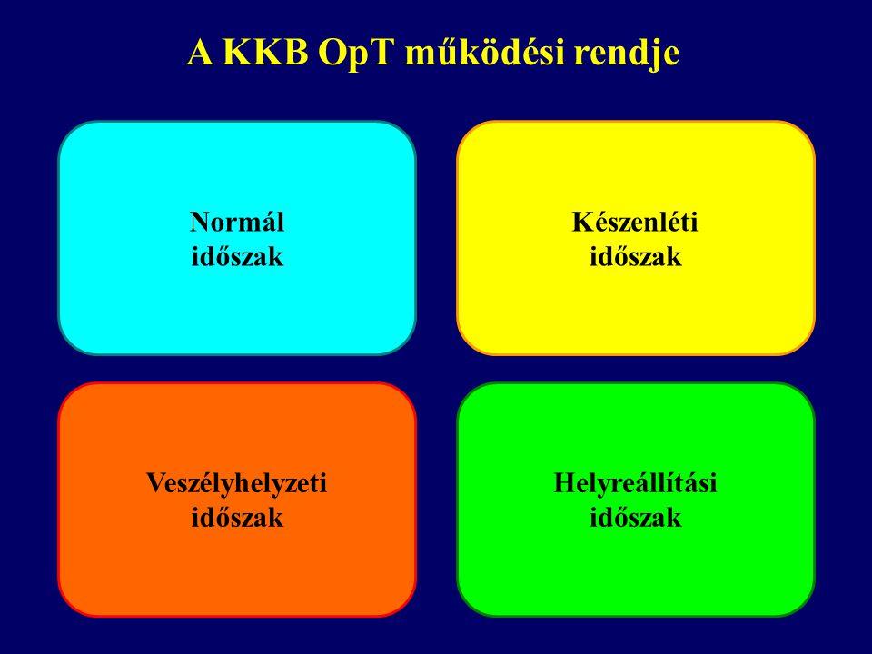 A KKB OpT működési rendje