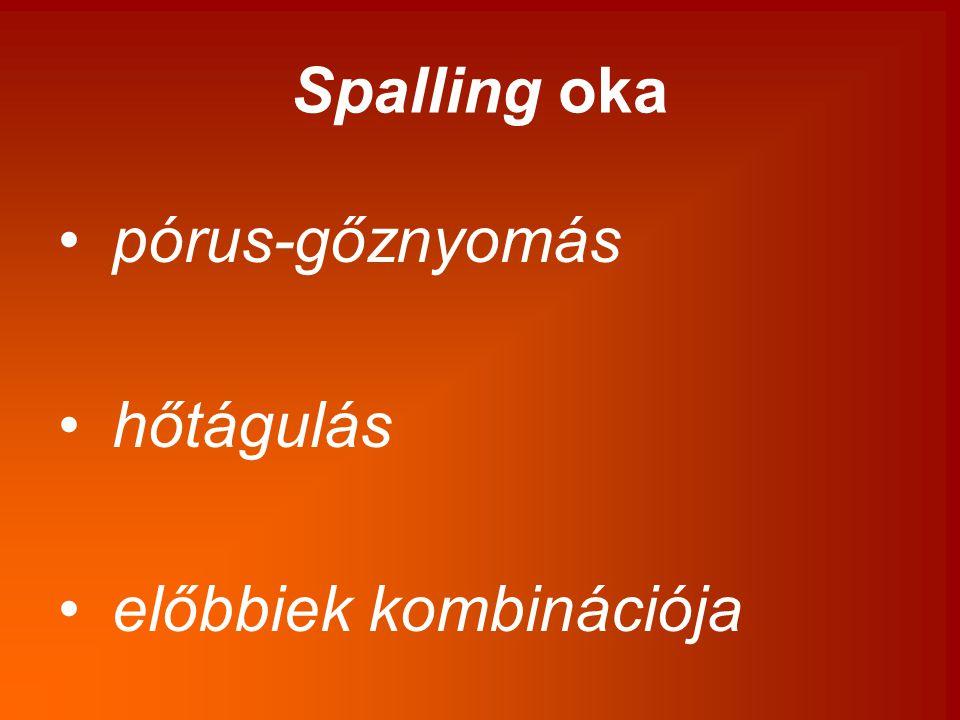 Spalling oka pórus-gőznyomás hőtágulás előbbiek kombinációja