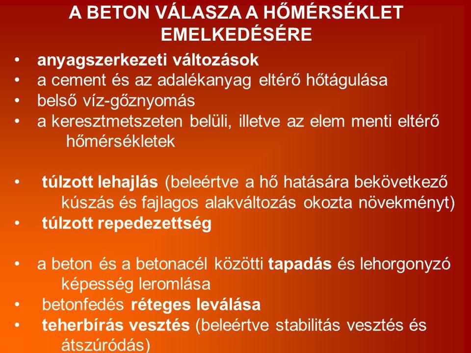 A BETON VÁLASZA A HŐMÉRSÉKLET EMELKEDÉSÉRE