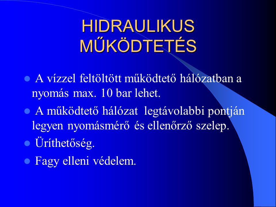 HIDRAULIKUS MŰKÖDTETÉS