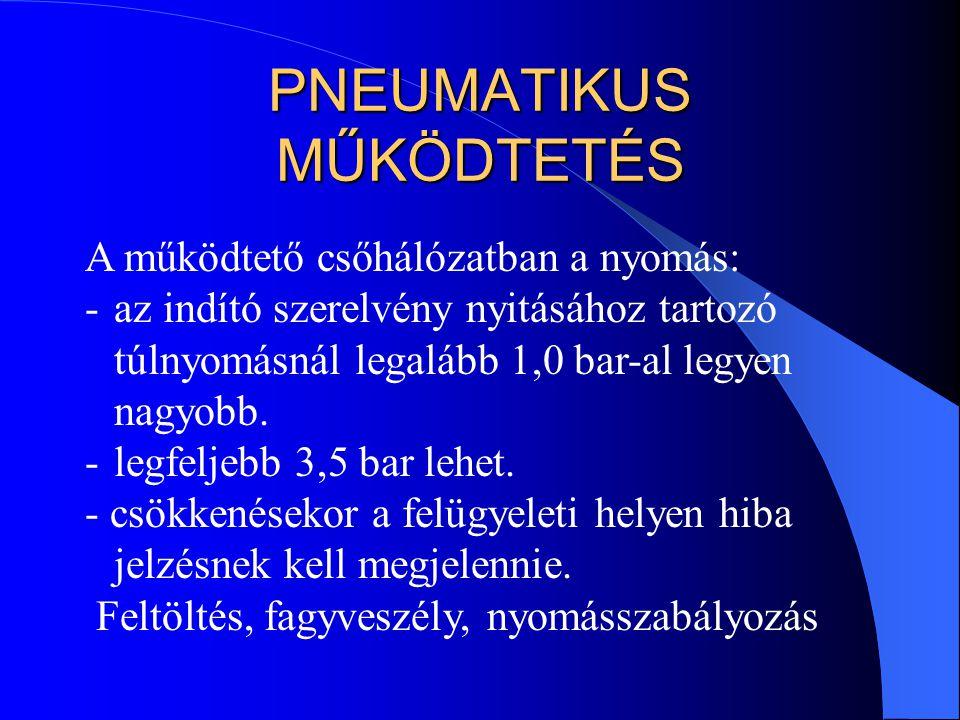 PNEUMATIKUS MŰKÖDTETÉS