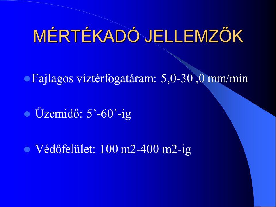 MÉRTÉKADÓ JELLEMZŐK Fajlagos víztérfogatáram: 5,0-30 ,0 mm/min