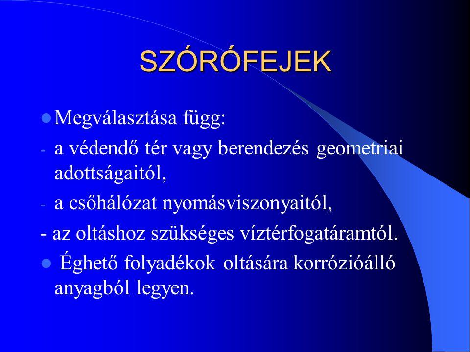 SZÓRÓFEJEK Megválasztása függ: