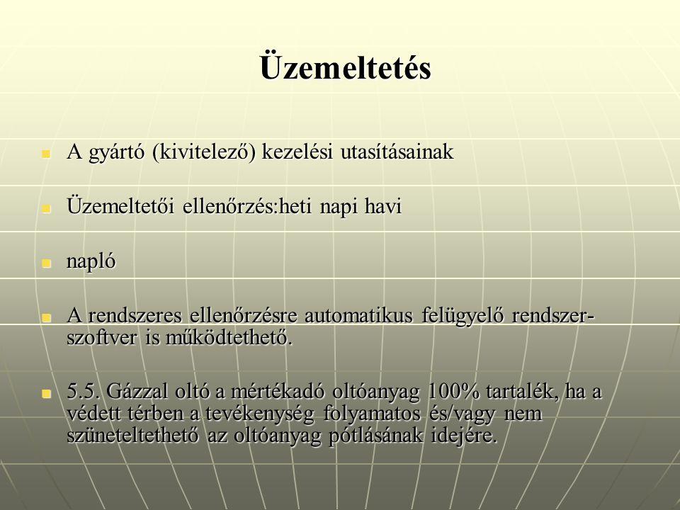 Üzemeltetés A gyártó (kivitelező) kezelési utasításainak