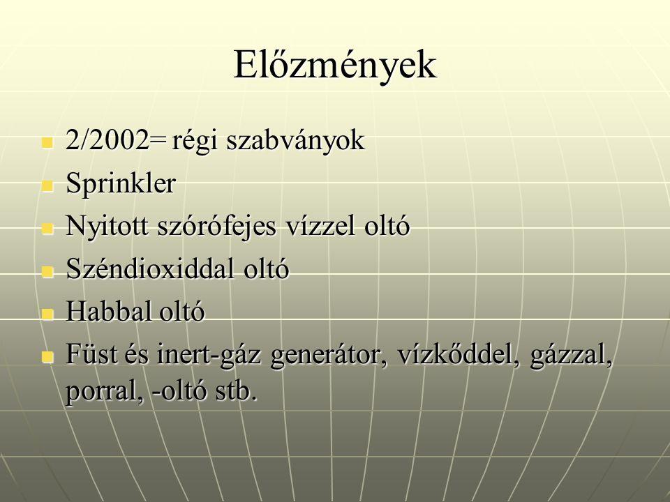 Előzmények 2/2002= régi szabványok Sprinkler