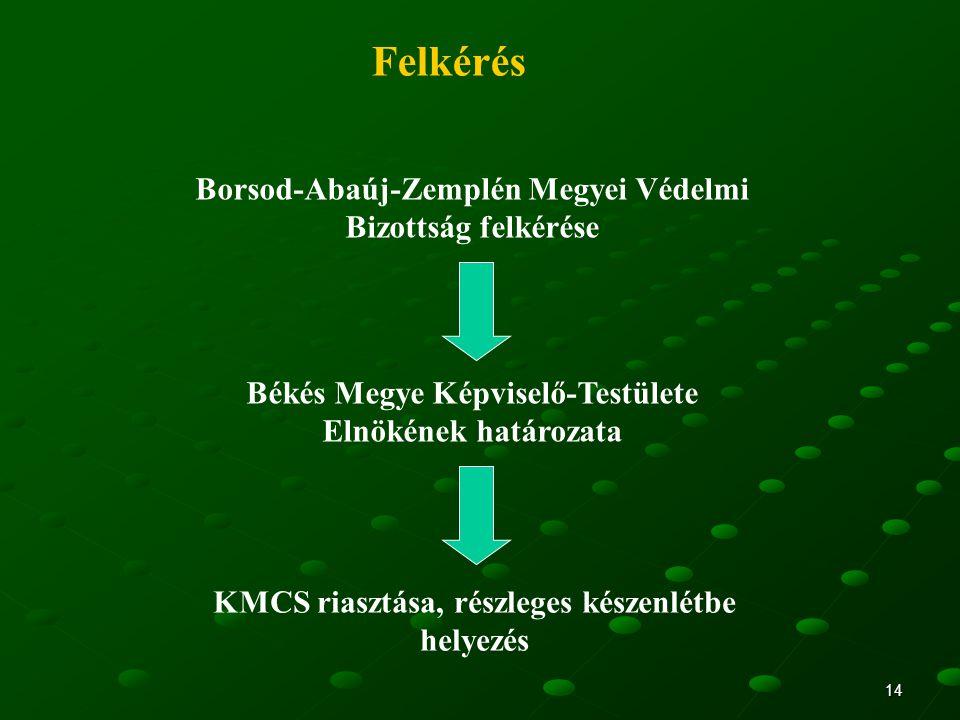 Felkérés Borsod-Abaúj-Zemplén Megyei Védelmi Bizottság felkérése