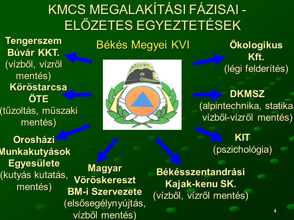 Orosházi Munkakutyások Egyesülete