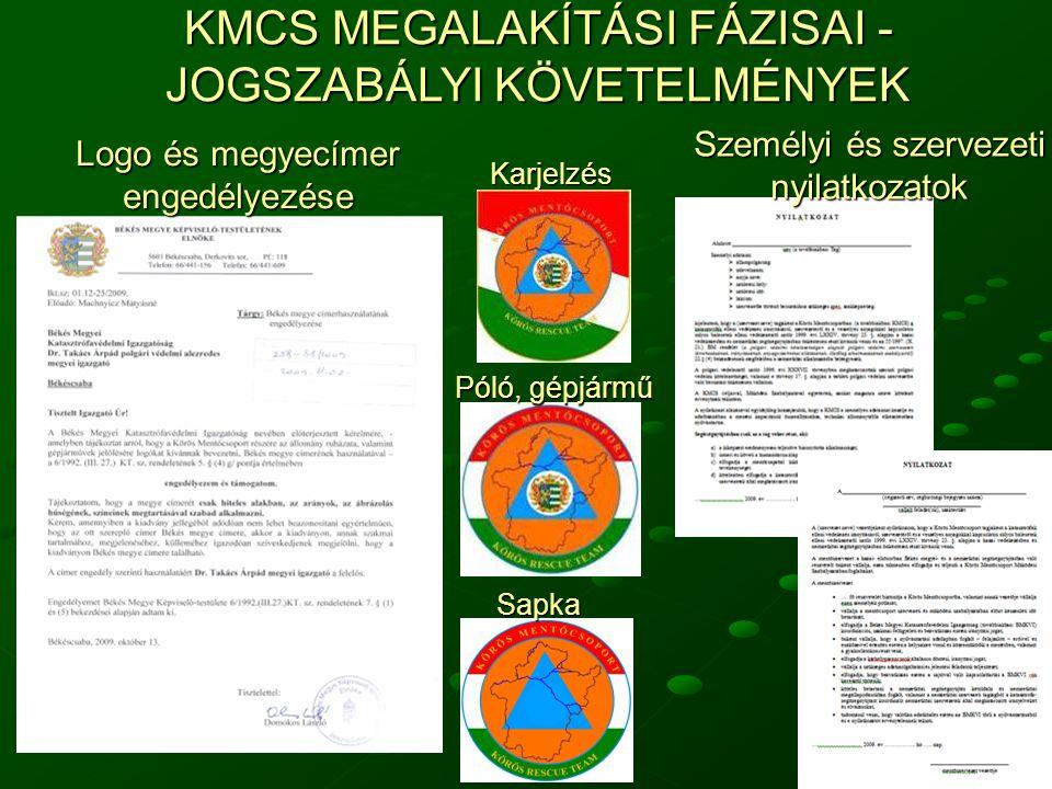 KMCS MEGALAKÍTÁSI FÁZISAI - JOGSZABÁLYI KÖVETELMÉNYEK