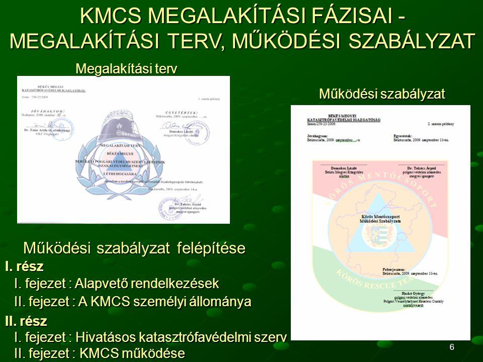 KMCS MEGALAKÍTÁSI FÁZISAI -