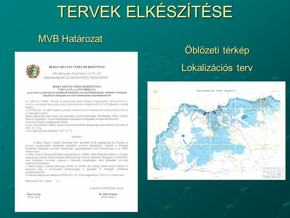 TERVEK ELKÉSZÍTÉSE MVB Határozat Öblözeti térkép Lokalizációs terv