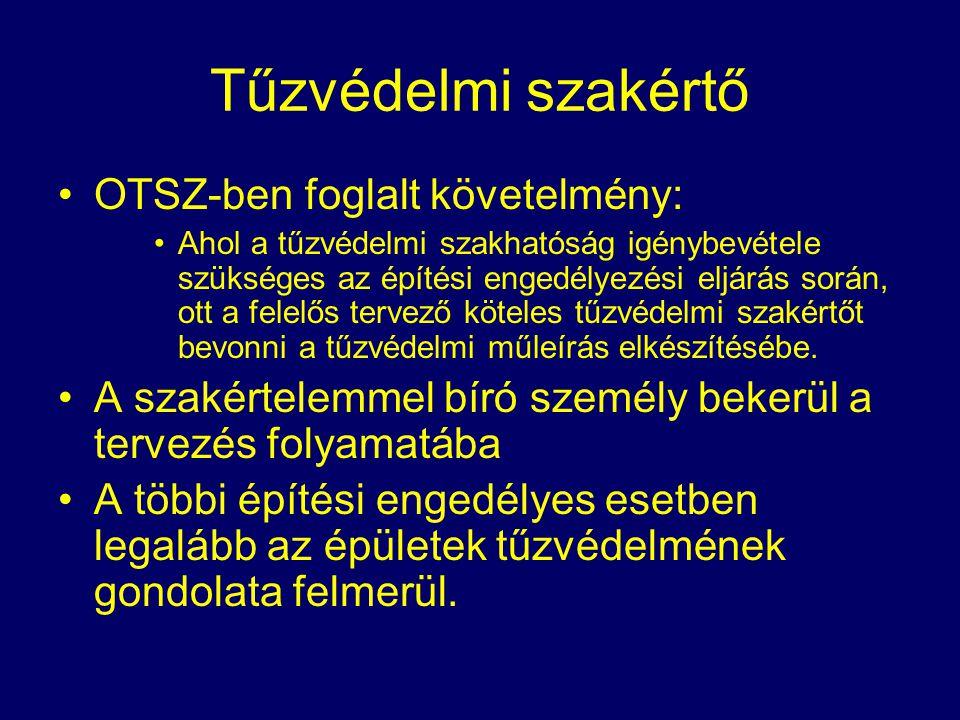 Tűzvédelmi szakértő OTSZ-ben foglalt követelmény: