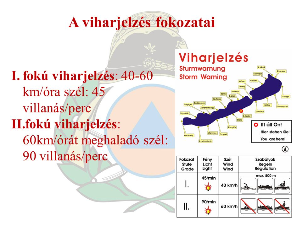 A viharjelzés fokozatai