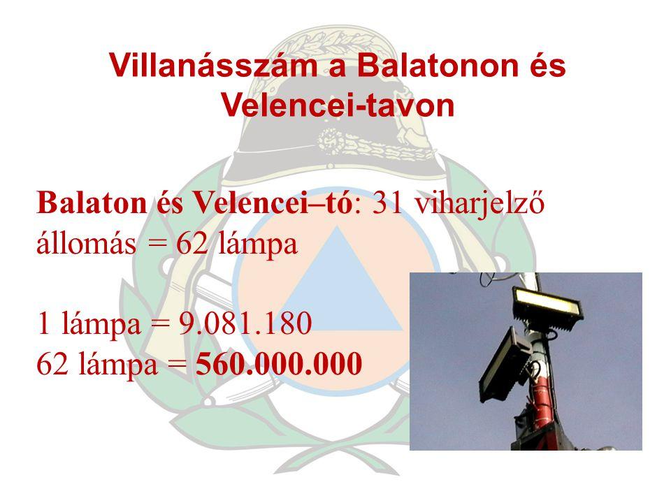 Villanásszám a Balatonon és Velencei-tavon