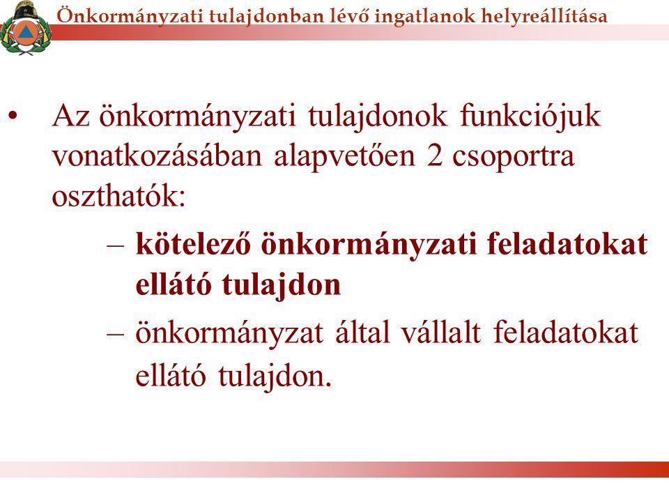 kötelező önkormányzati feladatokat ellátó tulajdon