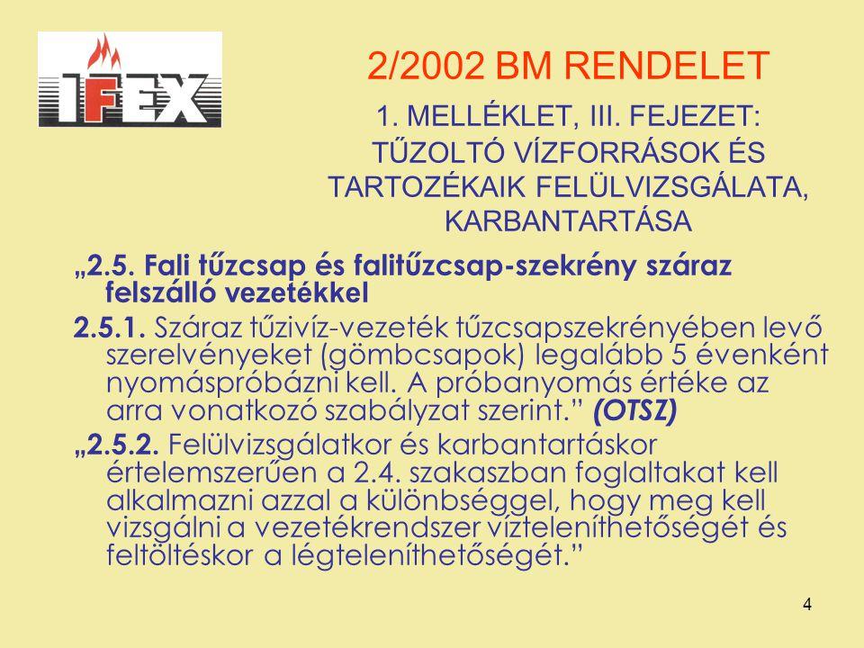 2/2002 BM RENDELET 1. MELLÉKLET, III