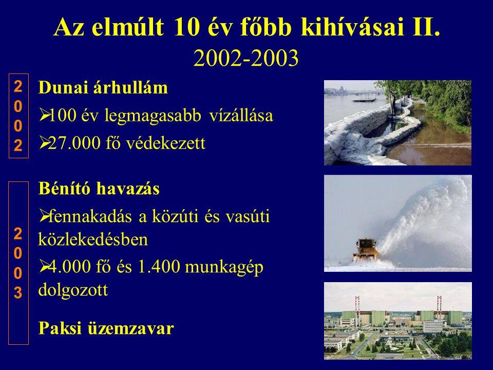 Az elmúlt 10 év főbb kihívásai II.
