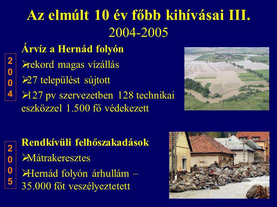 Az elmúlt 10 év főbb kihívásai III.