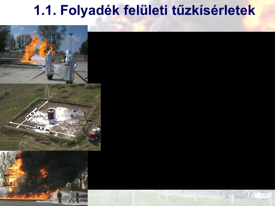 1.1. Folyadék felületi tűzkísérletek