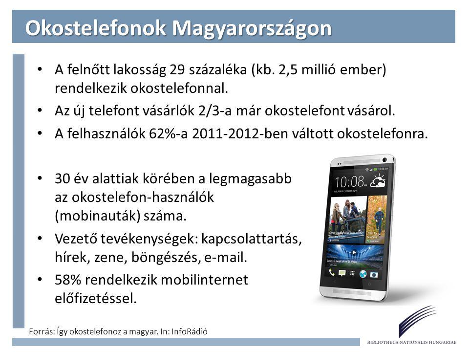 Okostelefonok Magyarországon
