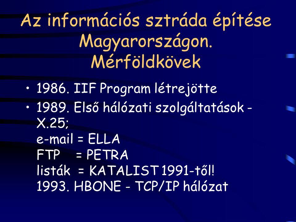 Az információs sztráda építése Magyarországon. Mérföldkövek