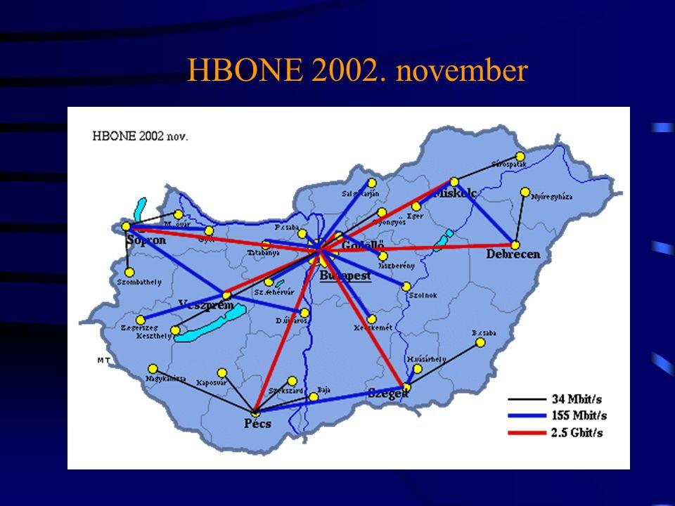 HBONE 2002. november