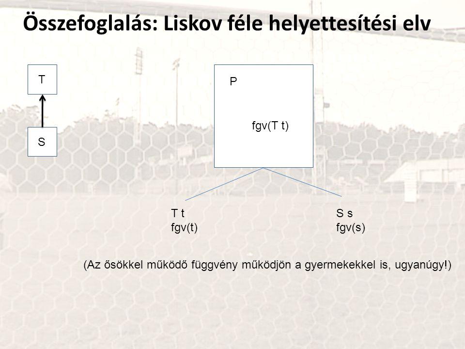Összefoglalás: Liskov féle helyettesítési elv
