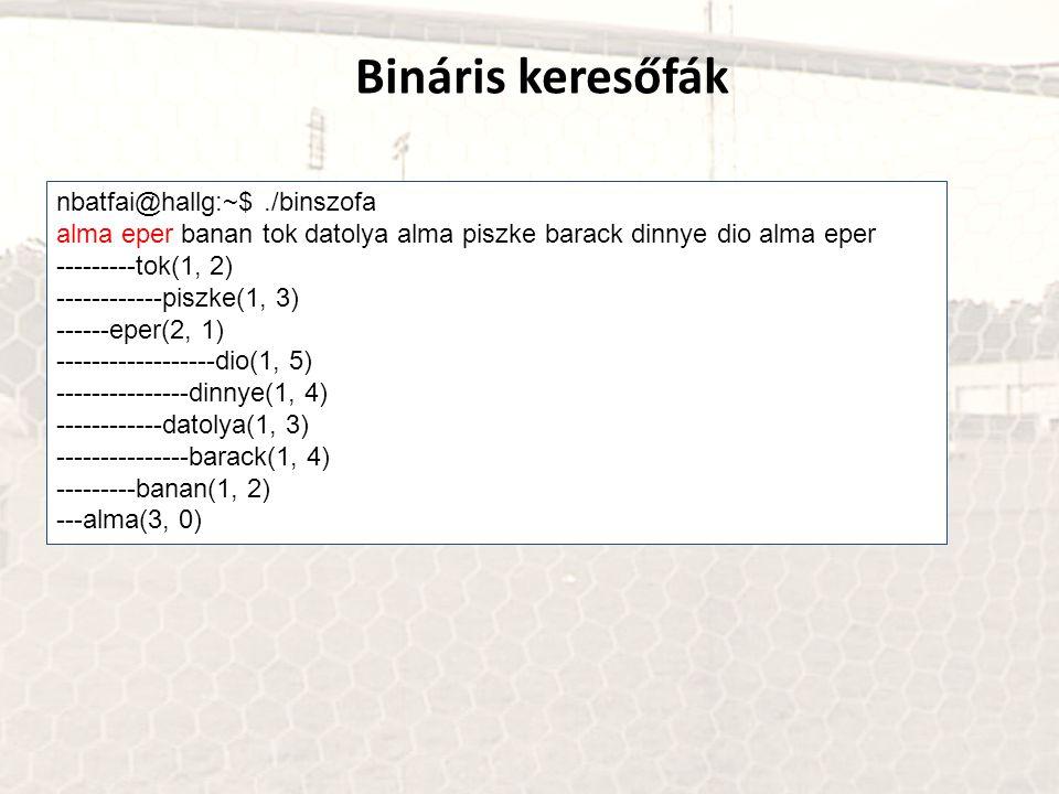 Bináris keresőfák nbatfai@hallg:~$ ./binszofa