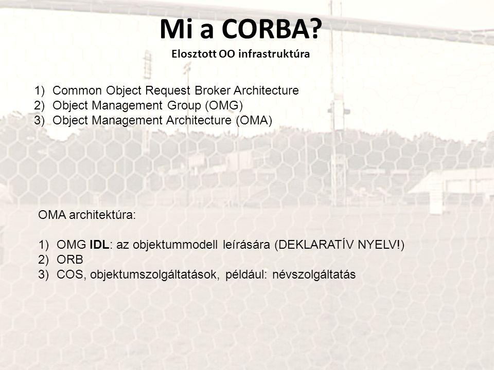 Mi a CORBA Elosztott OO infrastruktúra