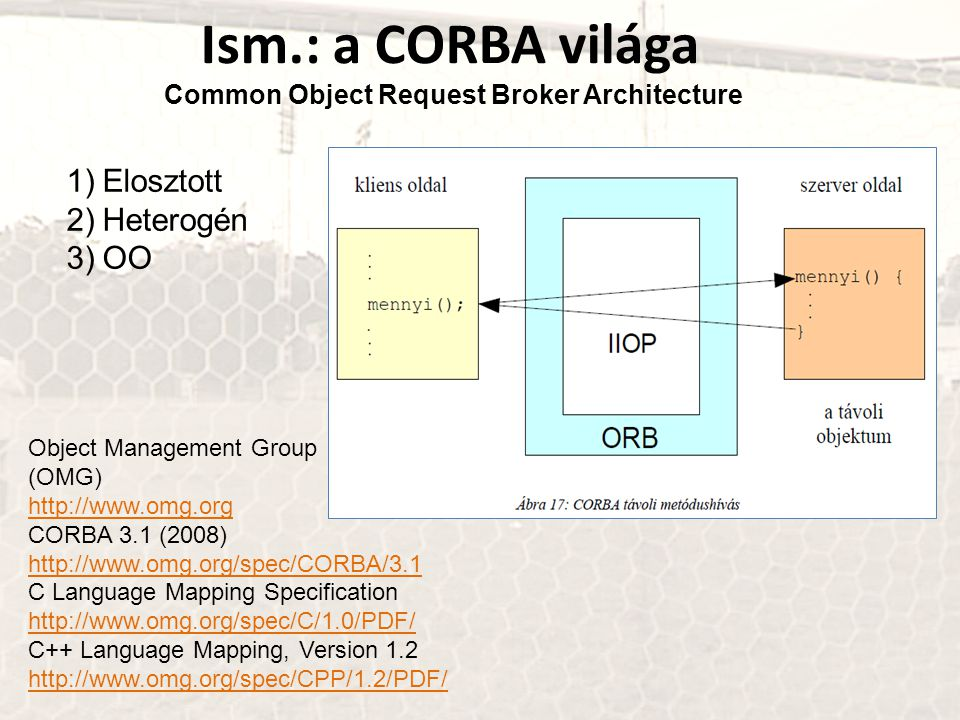 Ism.: a CORBA világa Common Object Request Broker Architecture