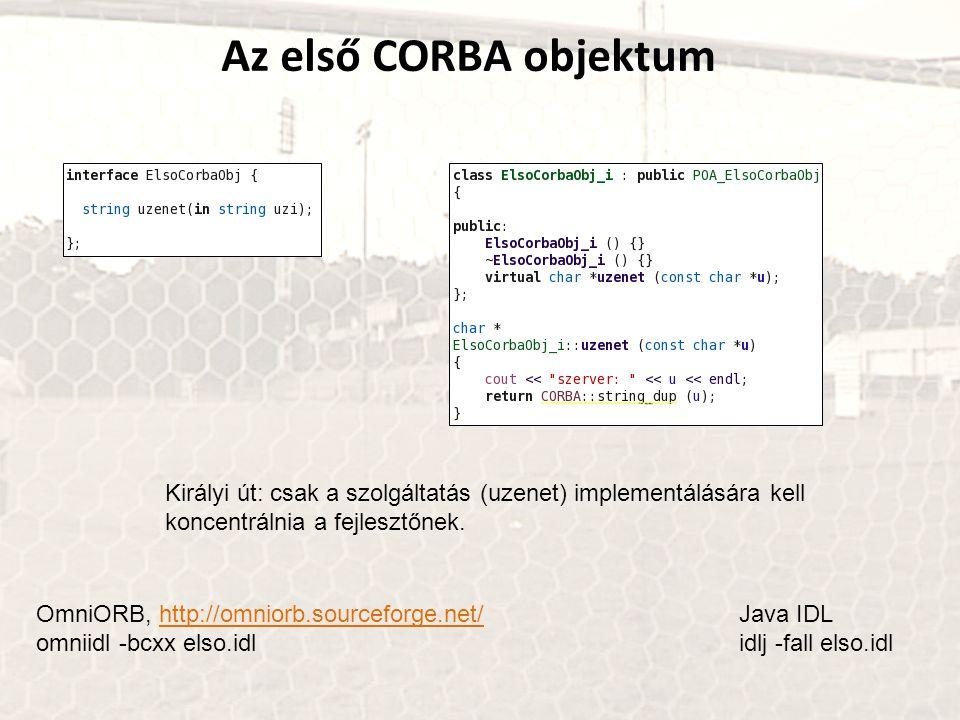 Az első CORBA objektum Királyi út: csak a szolgáltatás (uzenet) implementálására kell koncentrálnia a fejlesztőnek.