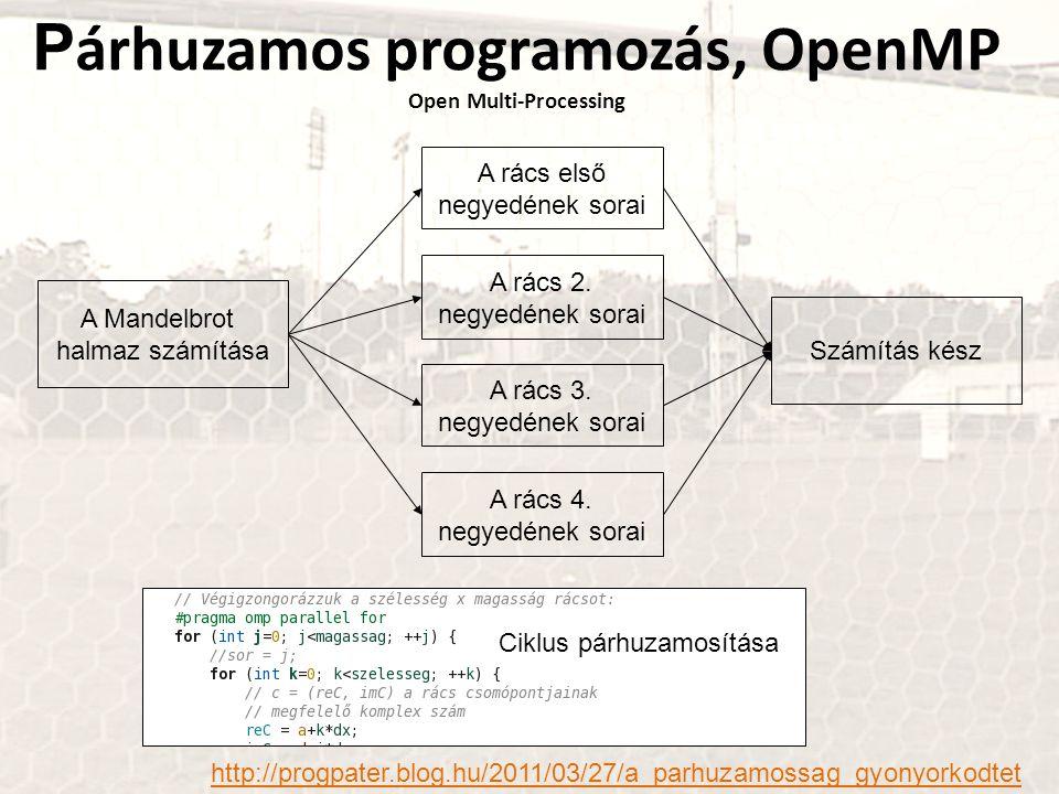 Párhuzamos programozás, OpenMP Open Multi-Processing