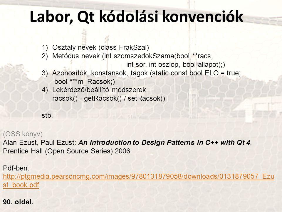 Labor, Qt kódolási konvenciók