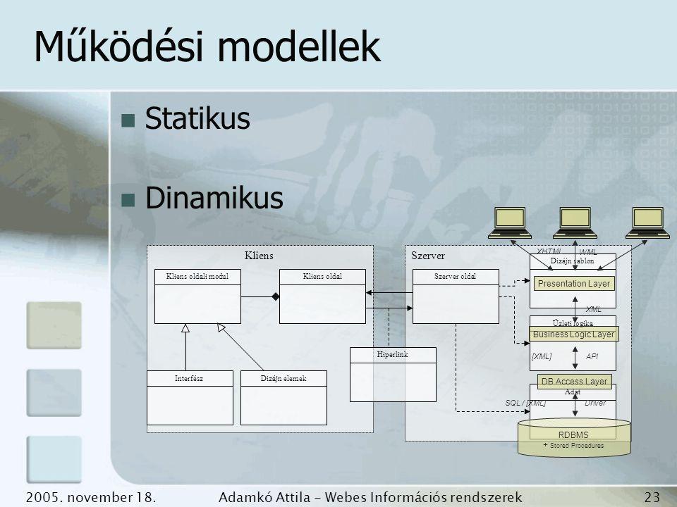 Működési modellek Statikus Dinamikus 2005. november 18.