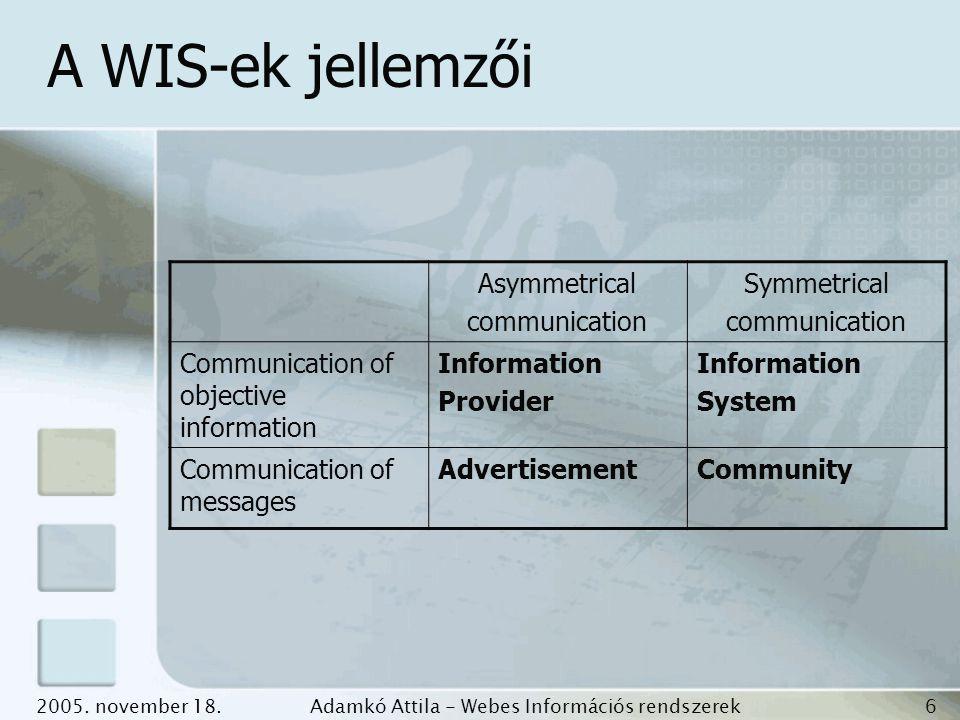 Adamkó Attila - Webes Információs rendszerek fejlesztése